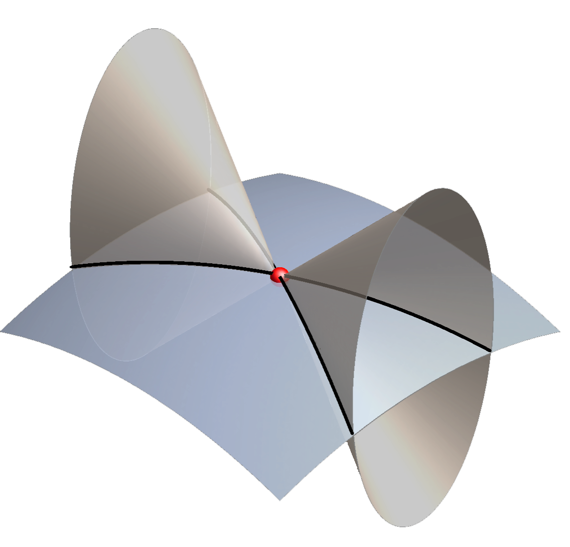 Clipart umbrella triangular. Space curves beside that