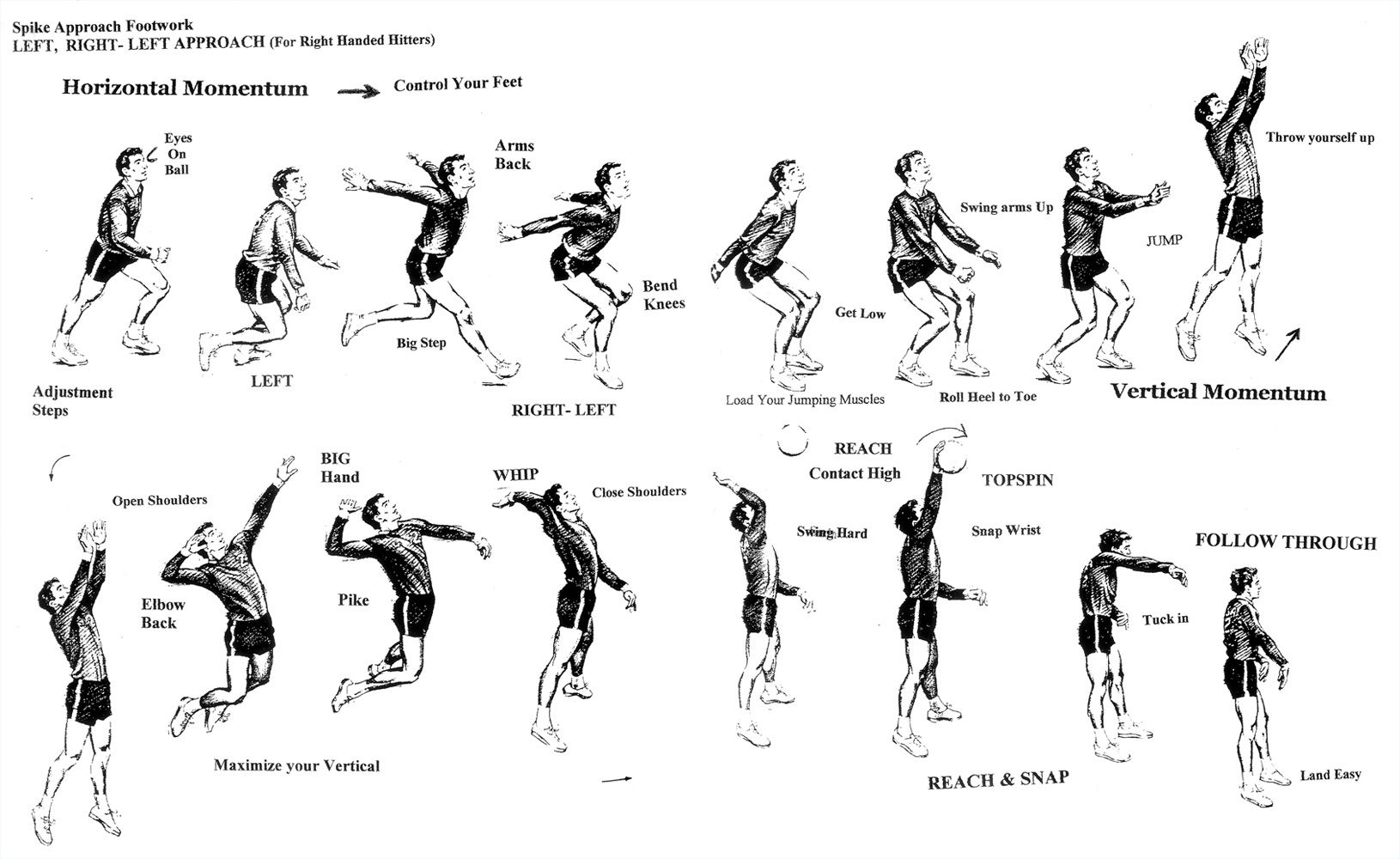 Clipart volleyball move. Make every the right