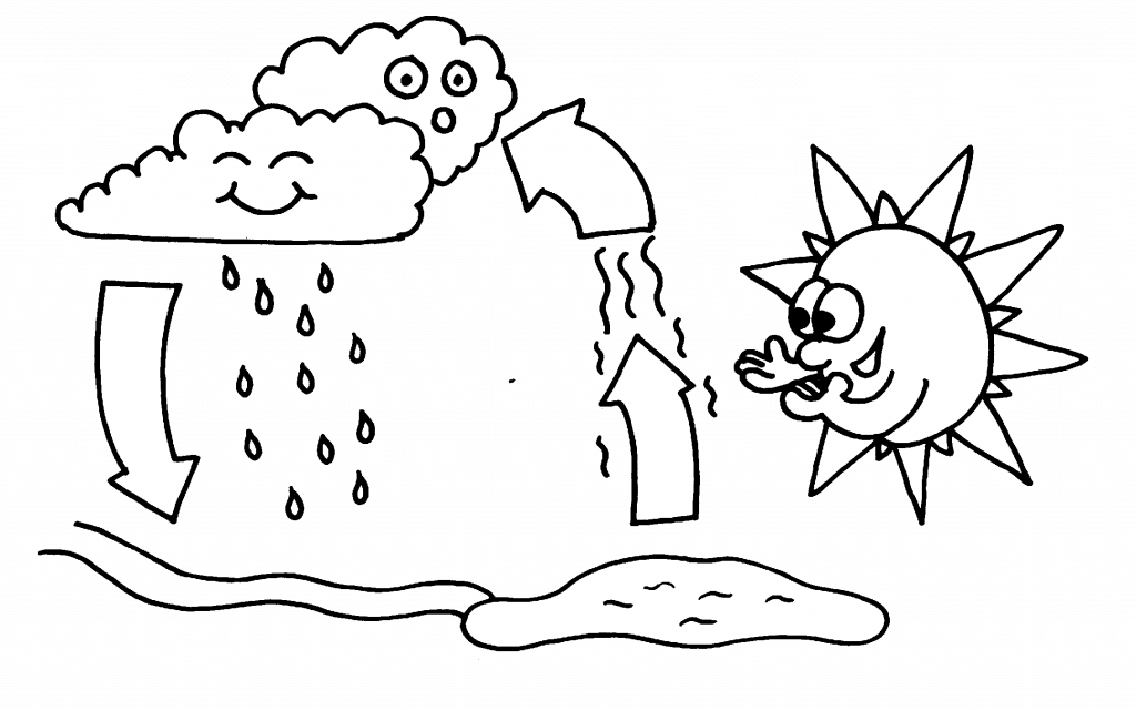 Water clipart black and white.  collection of cycle