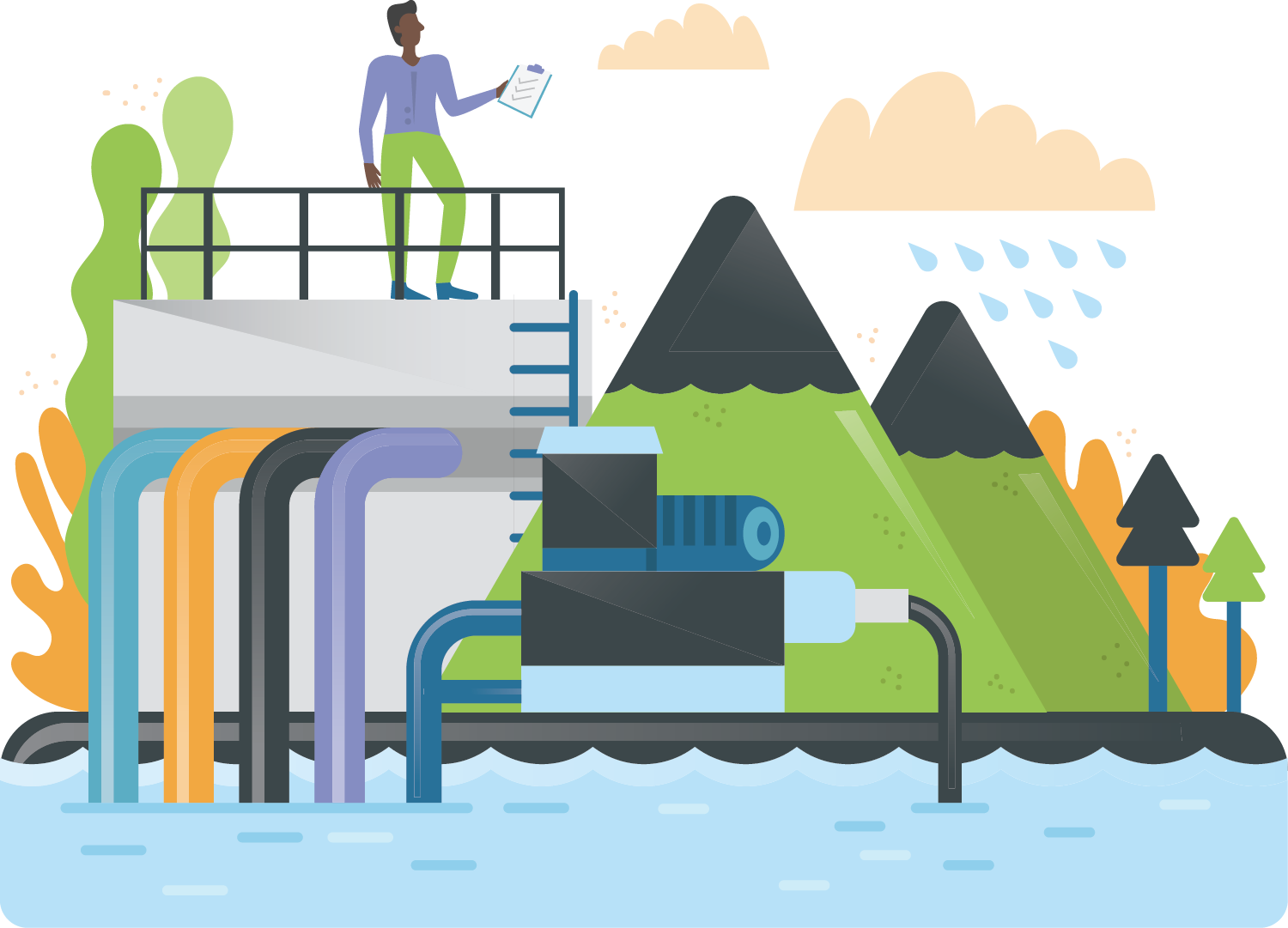 Water clipart water supply. Assess carbon neutral urban