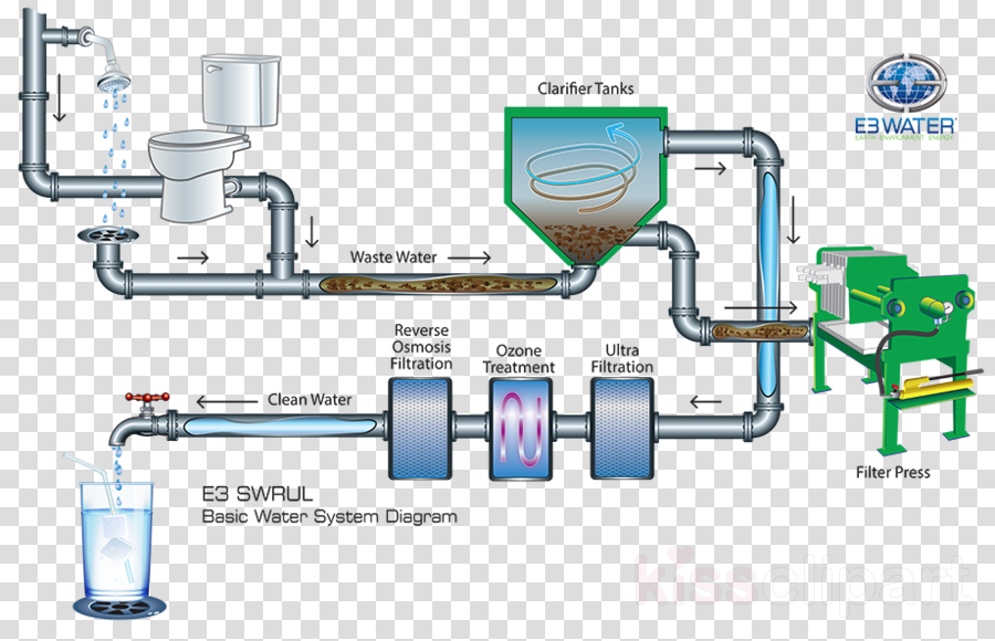 Water clipart water system. Background industry text