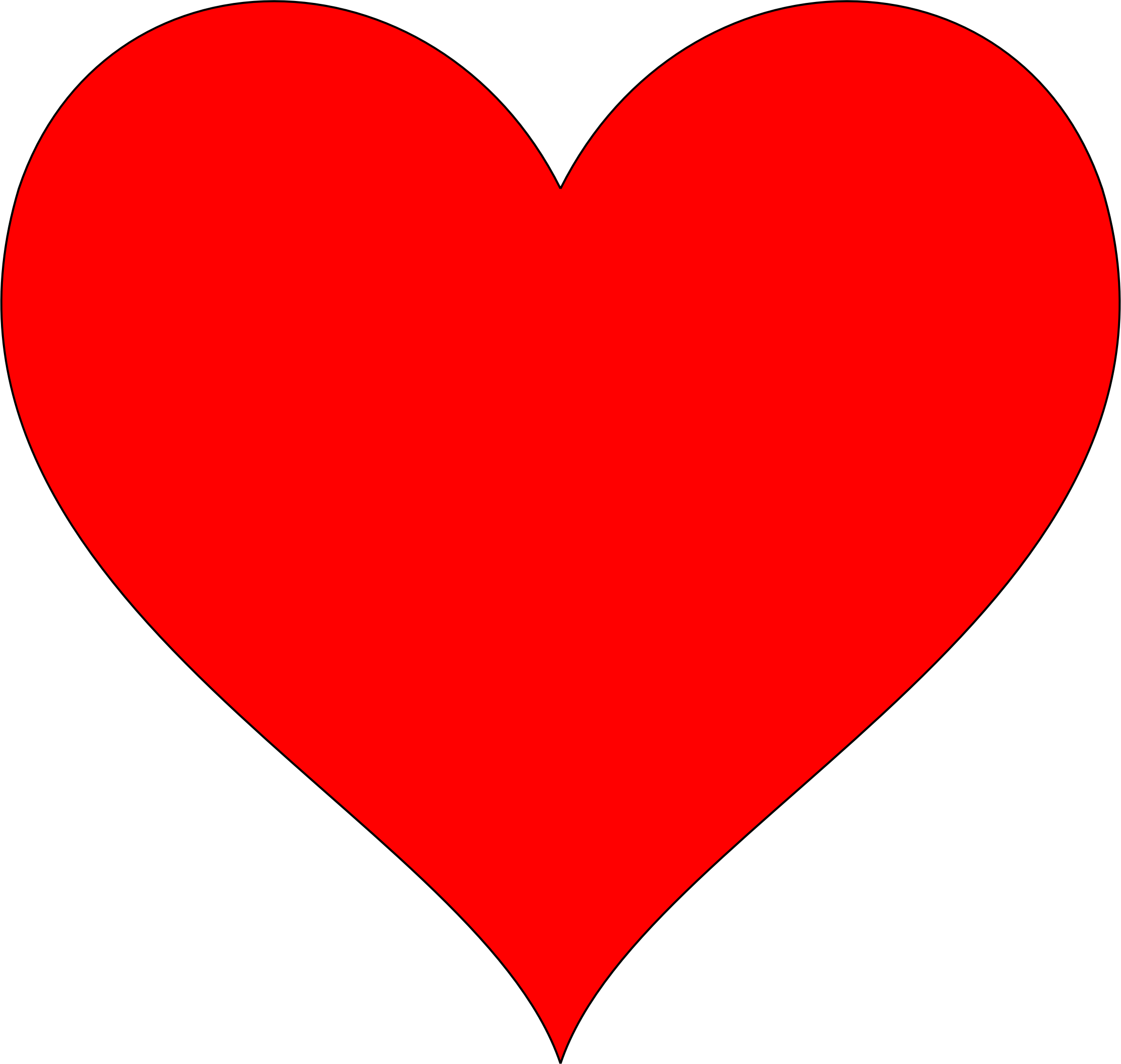 Hearts clipart science. Beating heart group