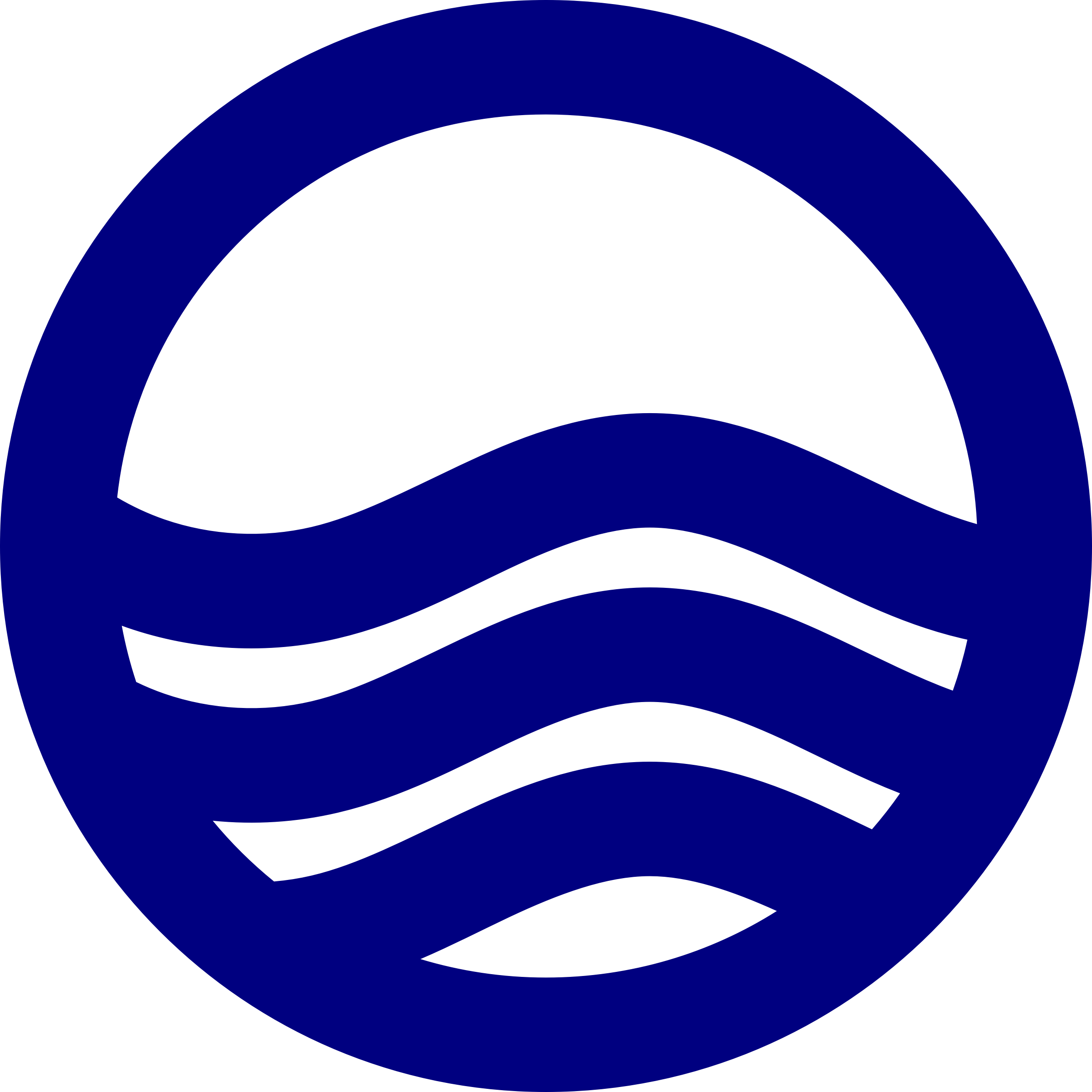 Wave icon. Waves clipart symbol