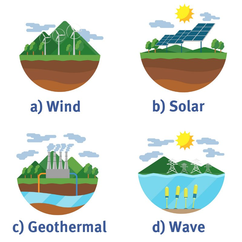 Clipart wave wave power. Energy qld on twitter