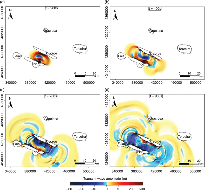 Regional propagation of caused. Clipart waves tsunami