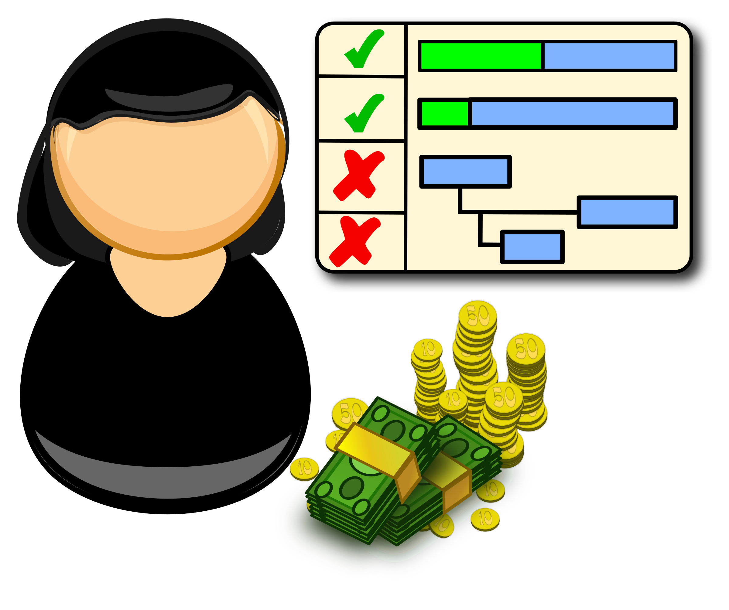 Planning clipart project scope.  collection of manager