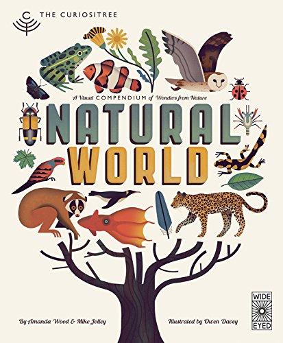 Clipart world natural world. Curiositree a visual compendium