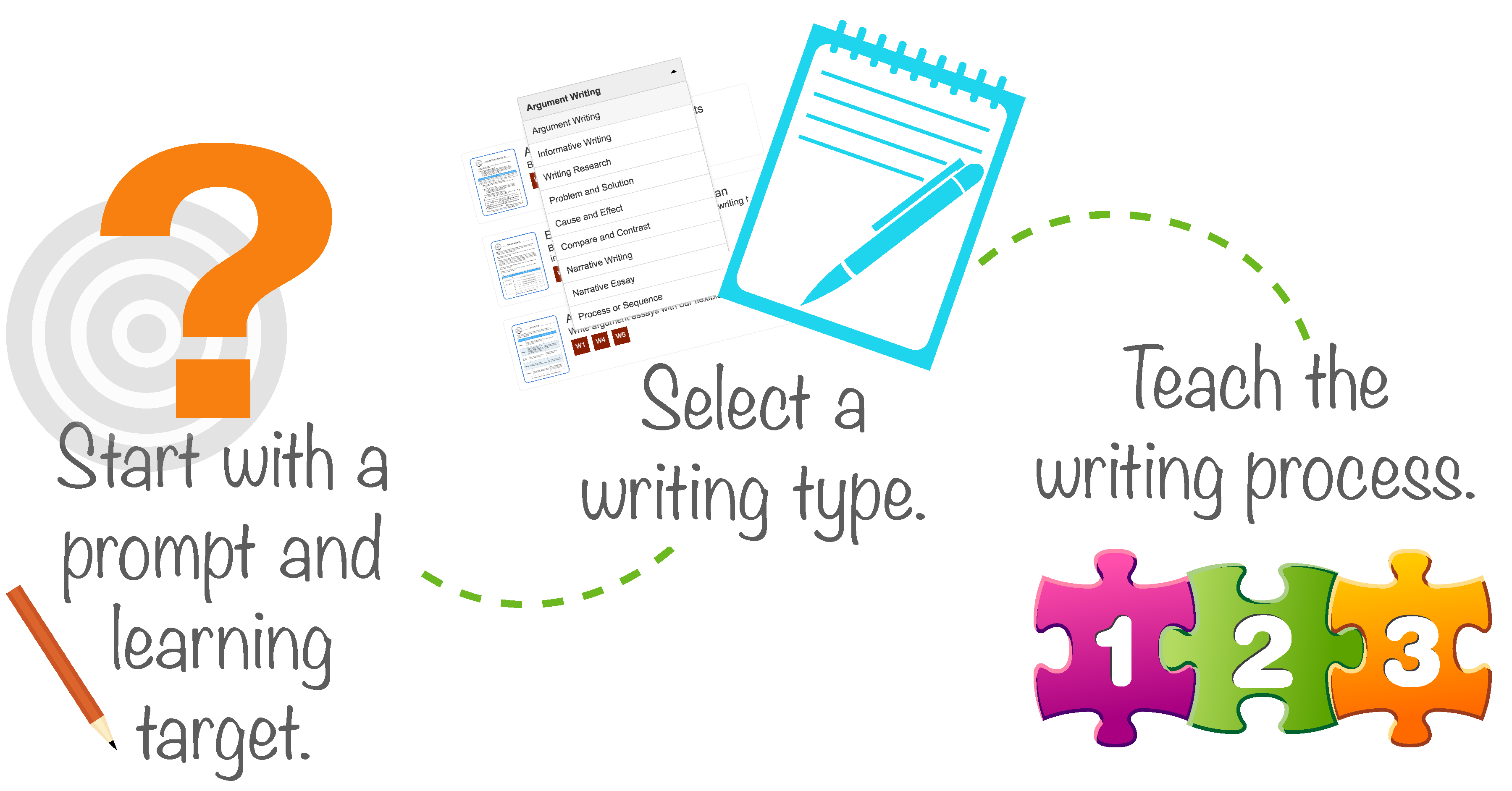 Writing . Writer clipart word work center