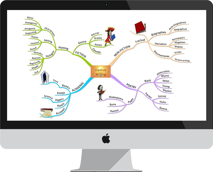 Services rightlywritten service. Clipart writing creative writing