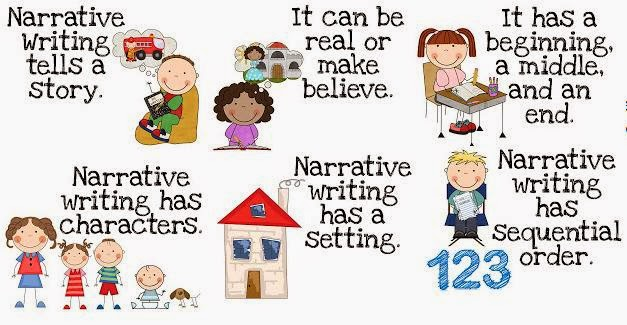 Writer clipart descriptive writing. The story of narrative