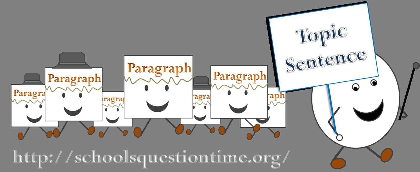 How to write a. Writer clipart persuasive essay