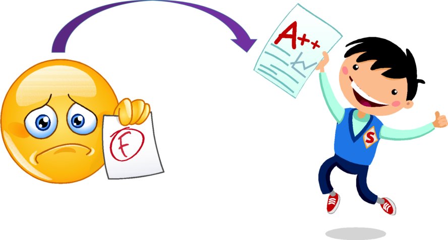 College clipart mba. How to explain a