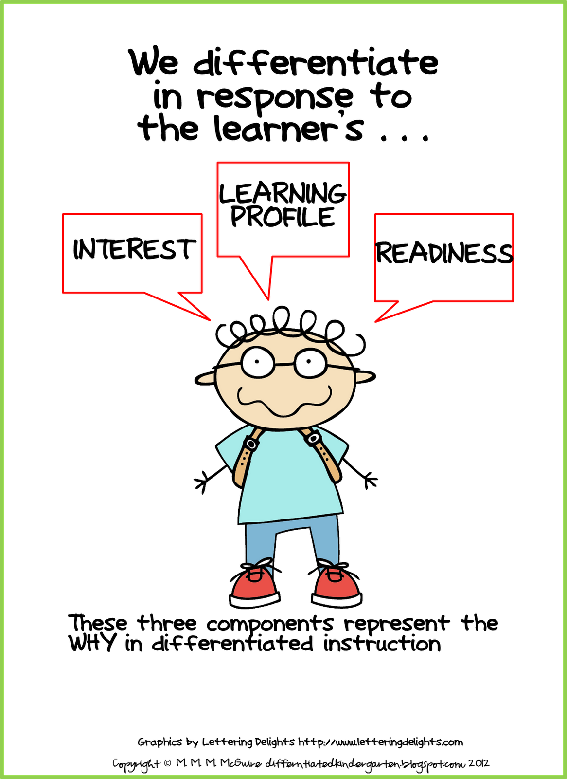 Www prekandksharing blogspot com. Clipboard clipart instruction