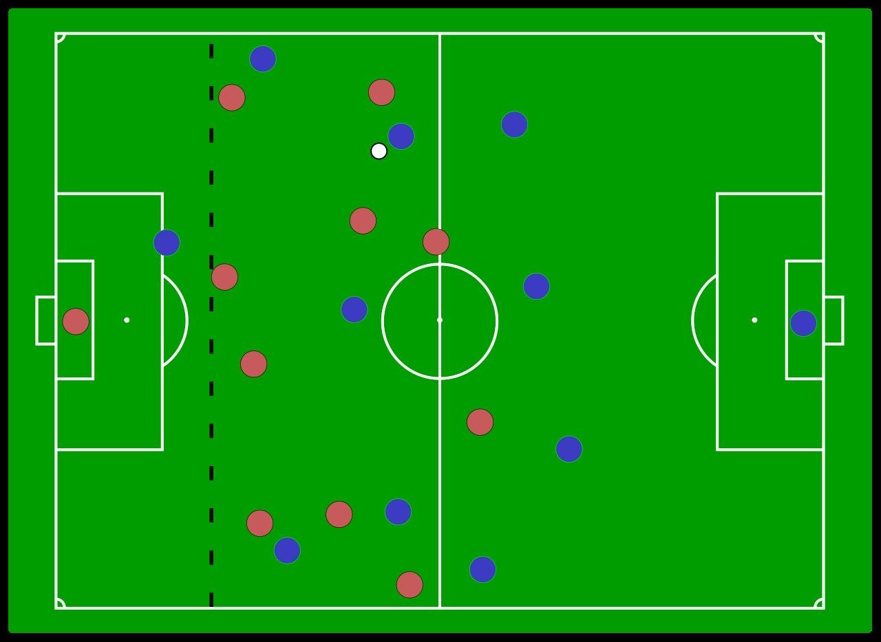 Clipboard clipart soccer. File offsidelarge svg wikimedia