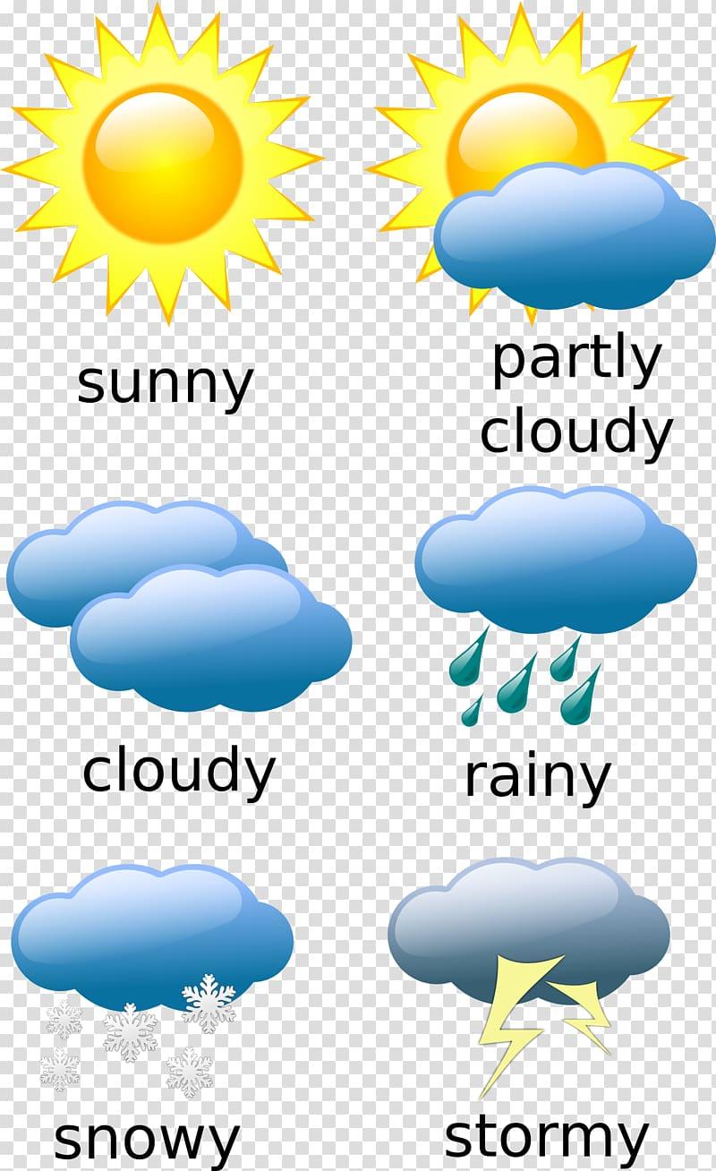 Shulin district rain rainy. Cloudy clipart fine weather