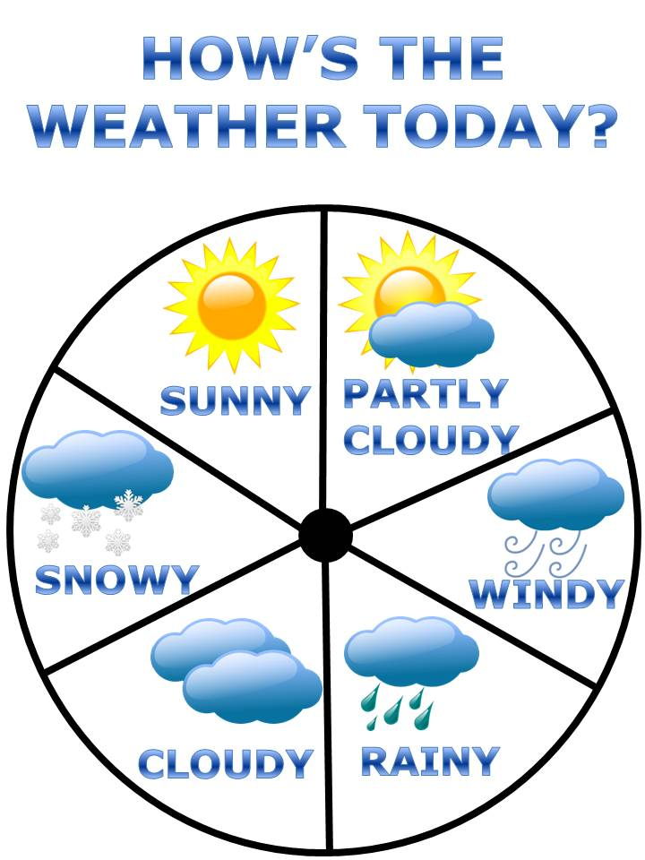 Windy clipart climate weather. Kid cliparting com