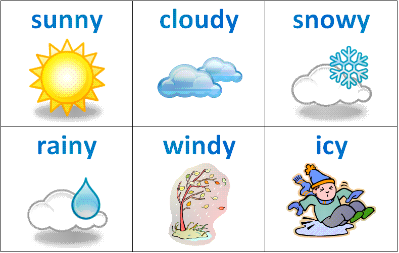 Cloudy clipart kind weather. Kinds of create webquest