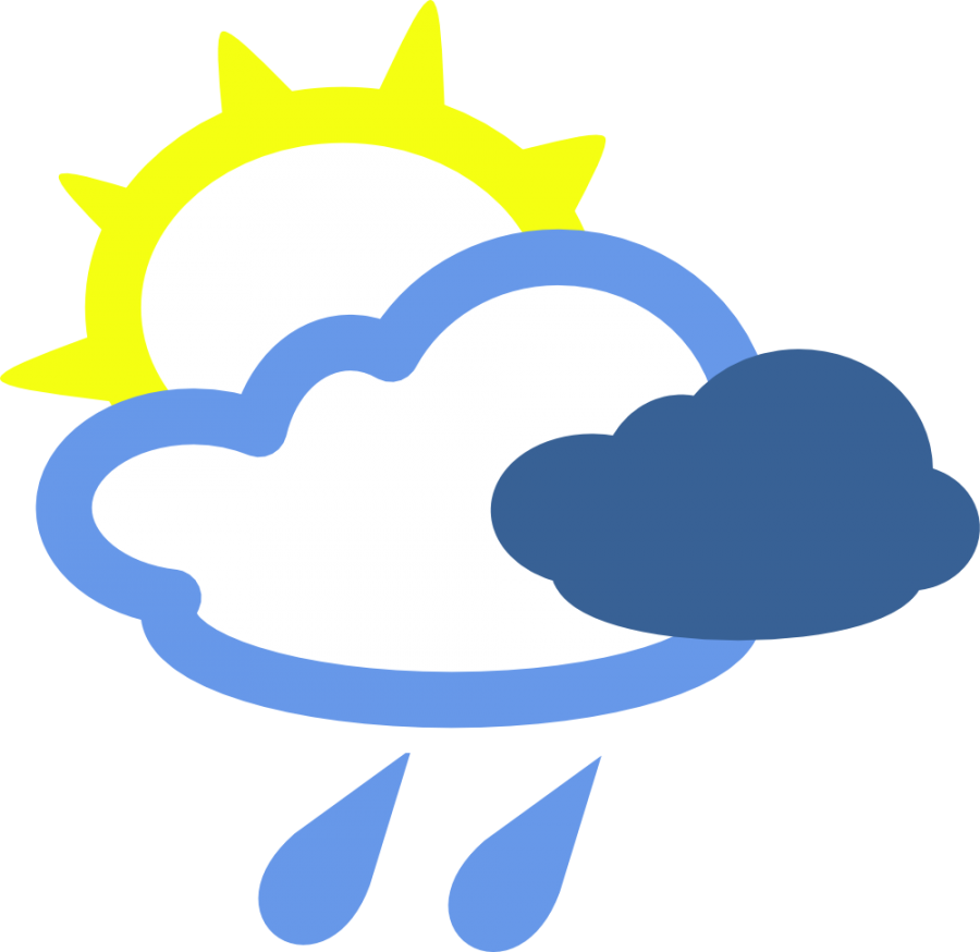 Fog clipart breezy weather. Weekly report the talon