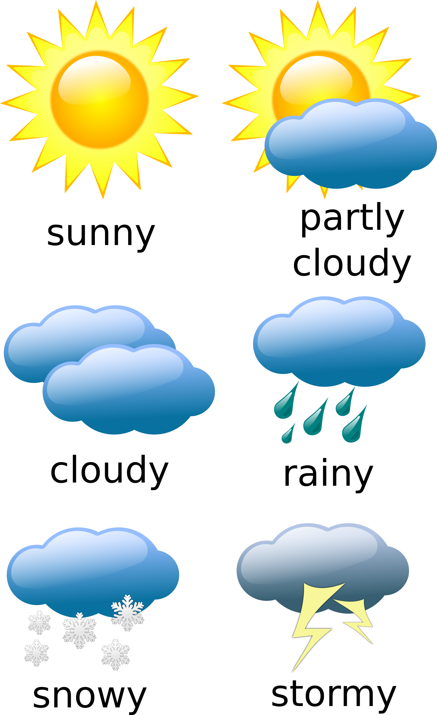 Sunny clipart wether. Weather chart big image