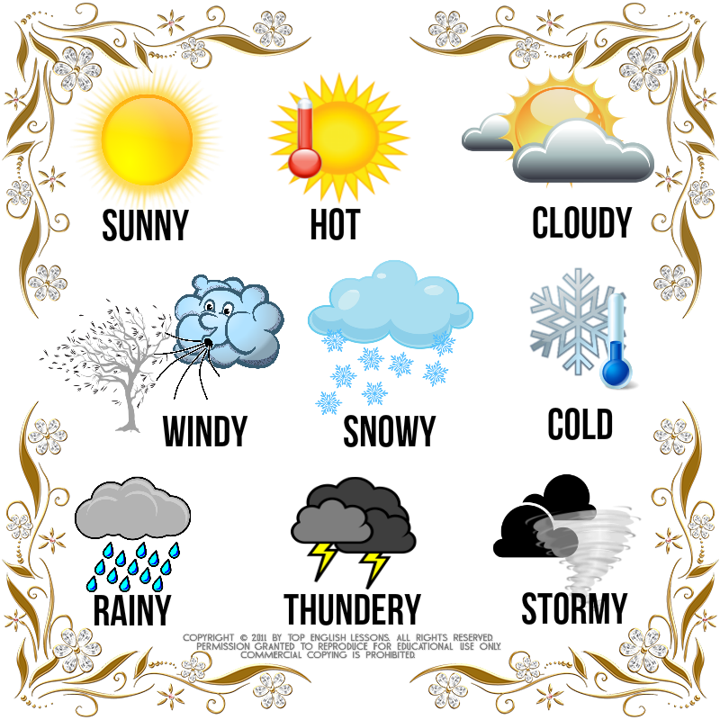 Talking about the useful. Windy clipart weather word