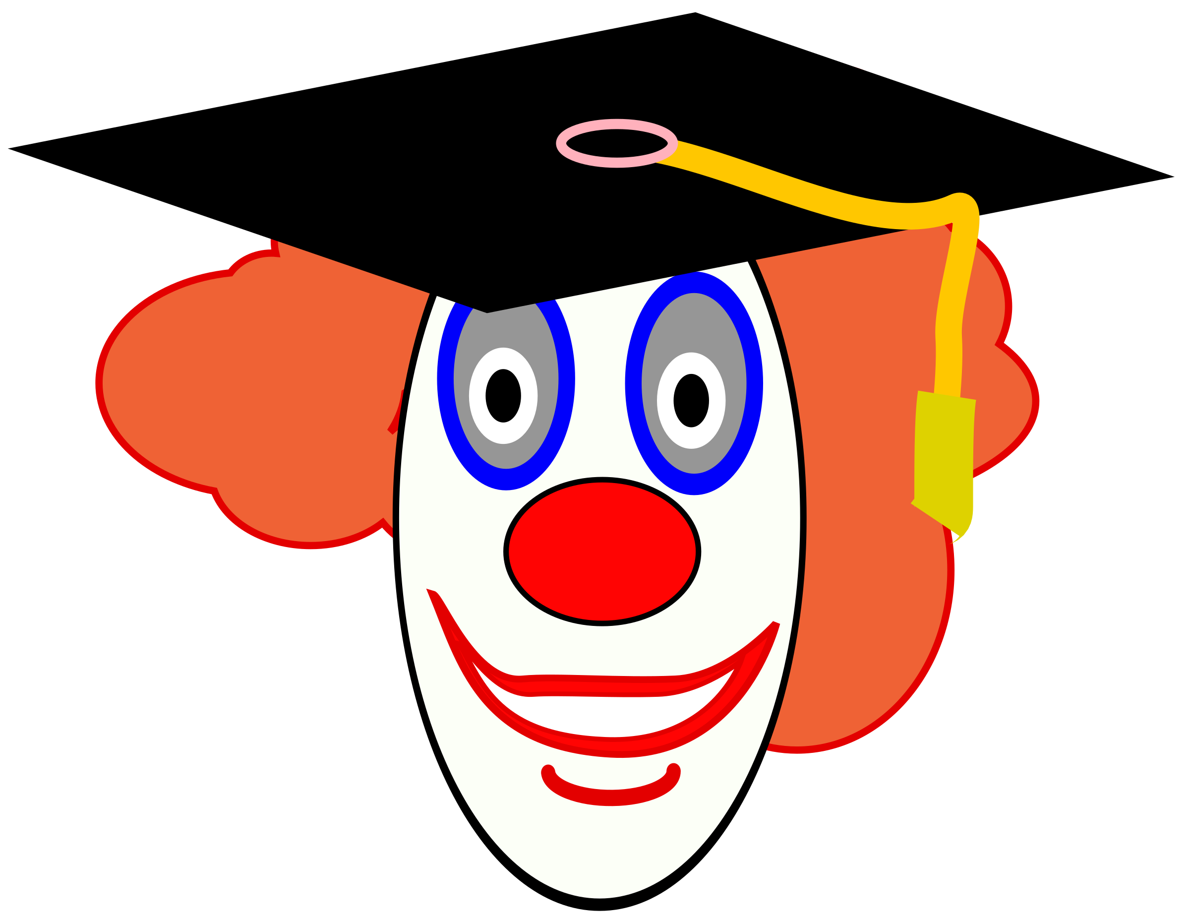 Clown clipart clown face. School graduate big image