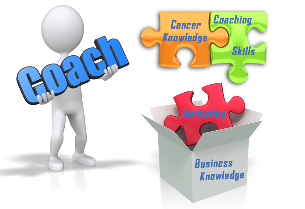 Cancer coach network to. Knowledge clipart business knowledge