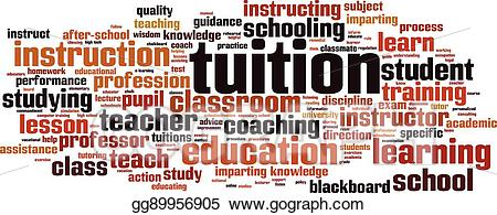 Vector art word cloud. Knowledge clipart tuition class