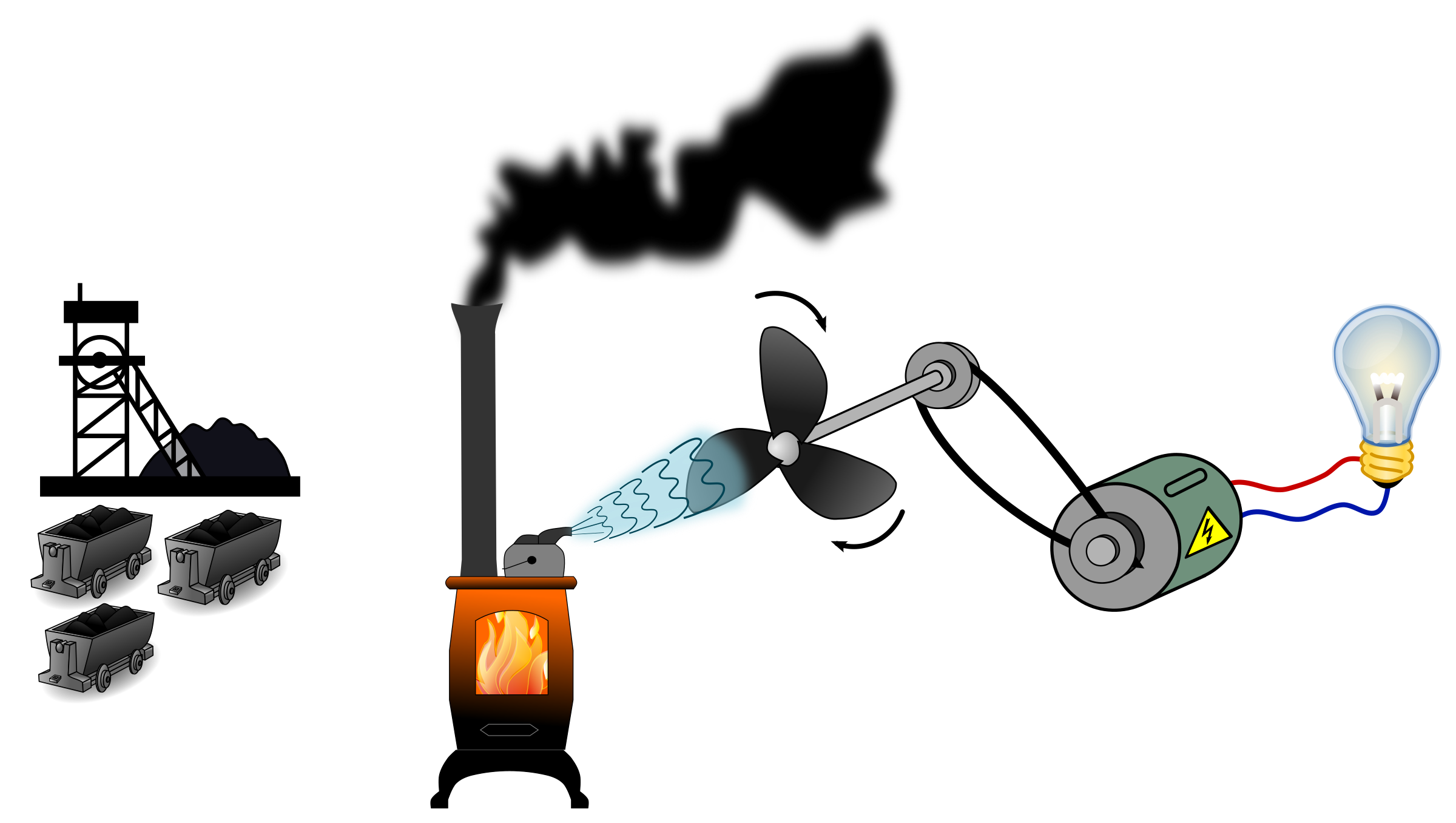 Electric clipart electricity generation. Power plant thermal coal