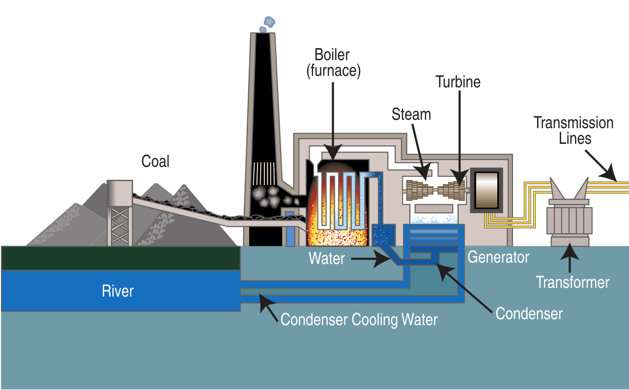 Coal clipart powerplant. Egypt faces challenge in