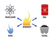 Energy clipart non renewable. Search results for coal