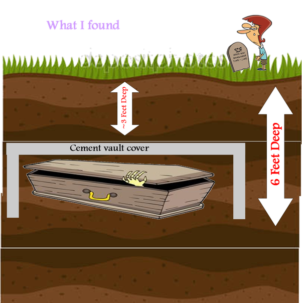 Hole clipart dug hole. Why are bodies specifically