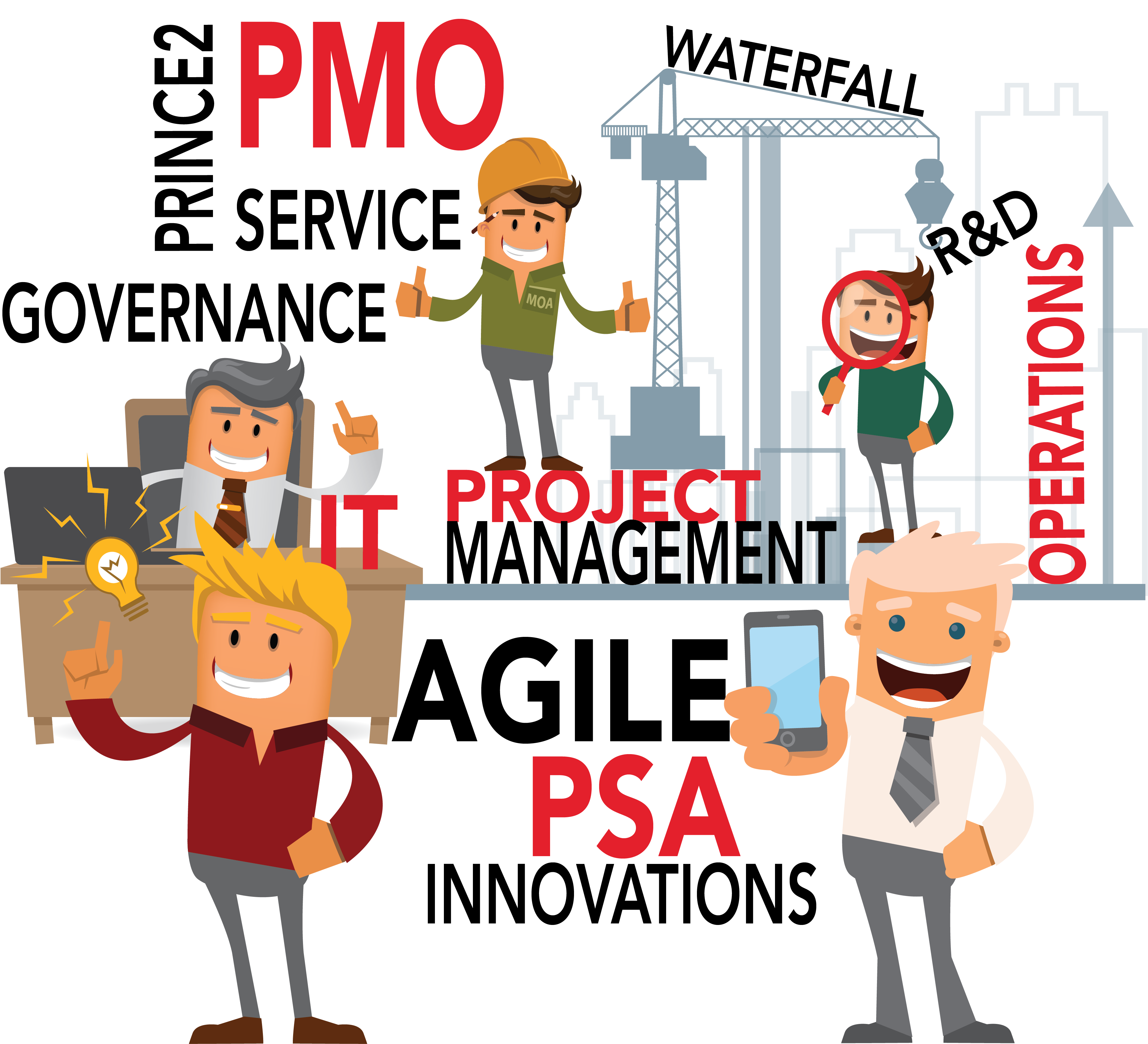Why orchestra nqi gather. Manager clipart operational control