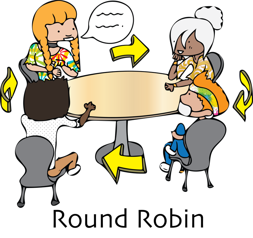 Cooperative learning collaborative active. Collaboration clipart collaboration student