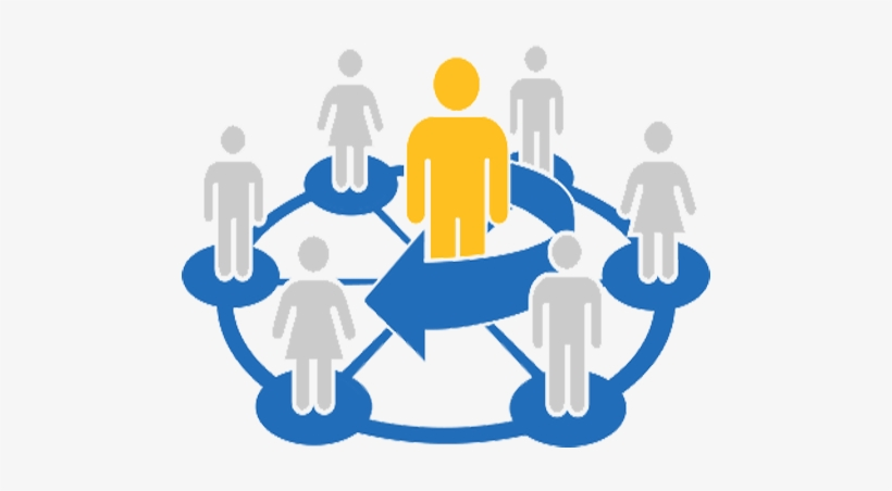 Human resource management . Collaboration clipart feedback