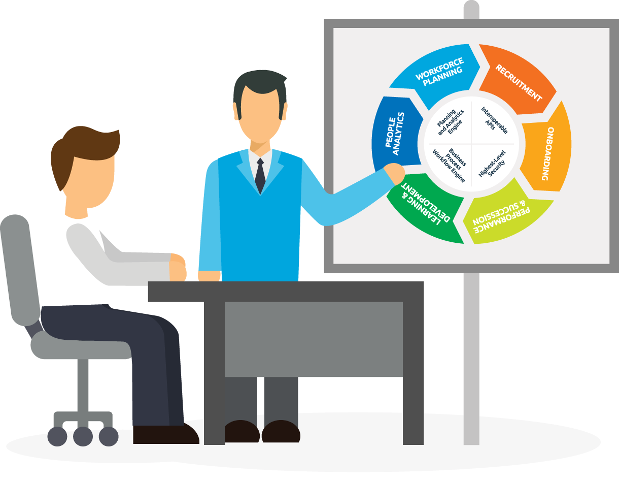 Integrated federal talent management. Employee clipart hr manager