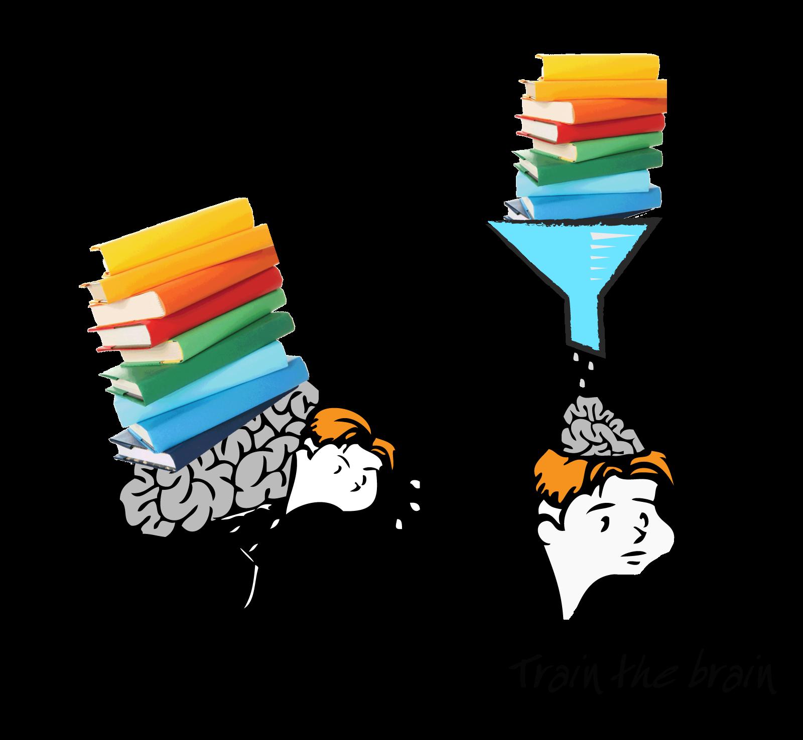 Slow learning nonassociative . Collaboration clipart psychomotor domain