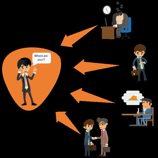 Yelligo field workforce management. Collaboration clipart remote