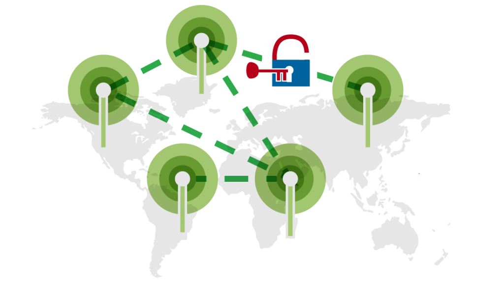 Economics clipart economic environment. Open global collaboration for