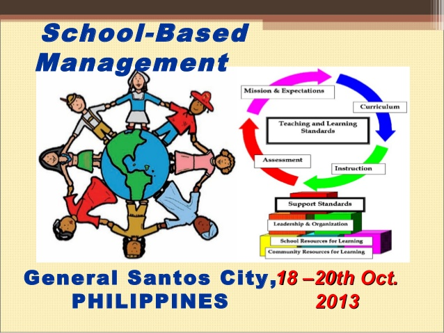 Sbm latest trend in. Collaboration clipart school based management