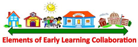 Free cliparts download clip. Collaboration clipart school community