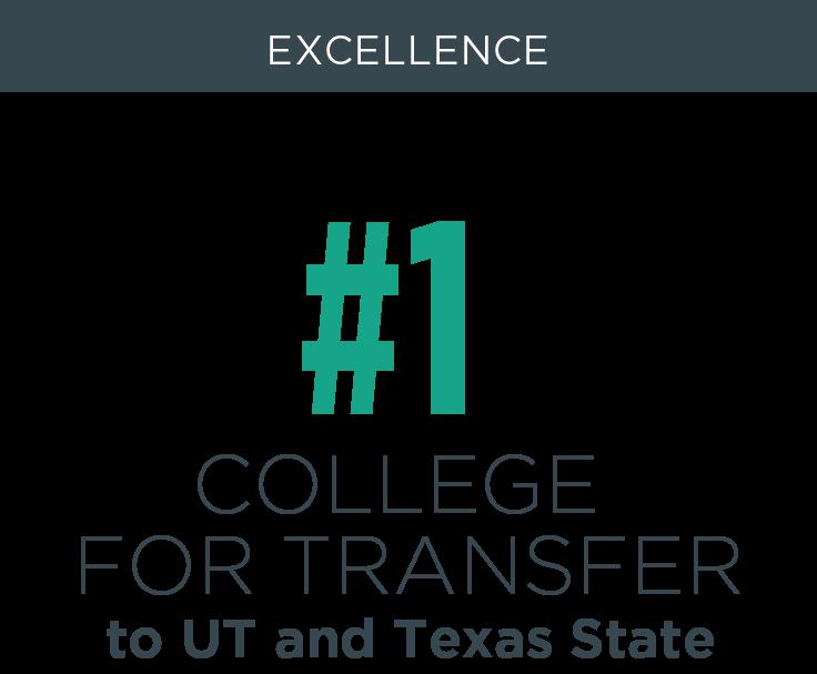 College clipart college enrollment. Austin community district start