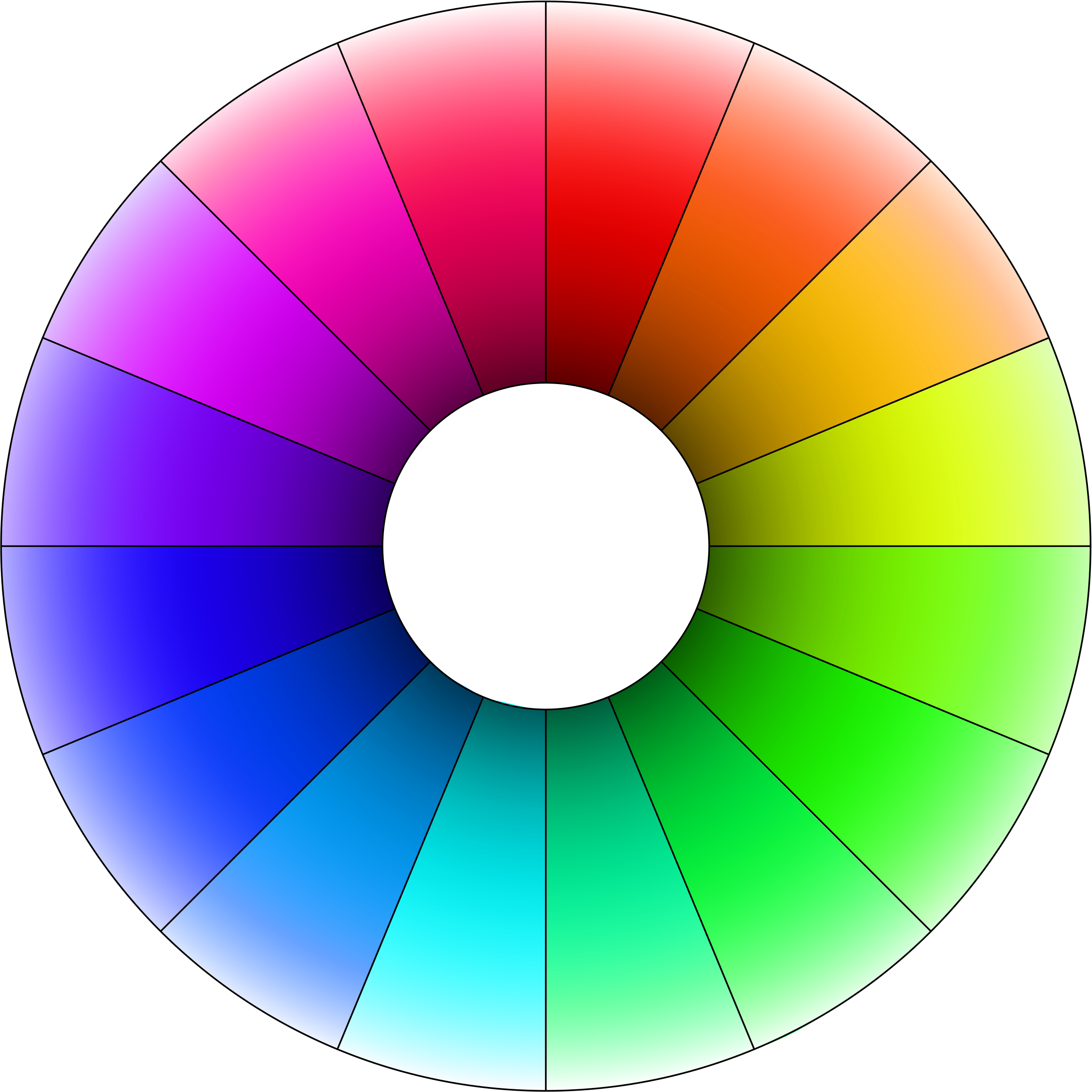 Wheel clipart hue. Color with lightness gradient