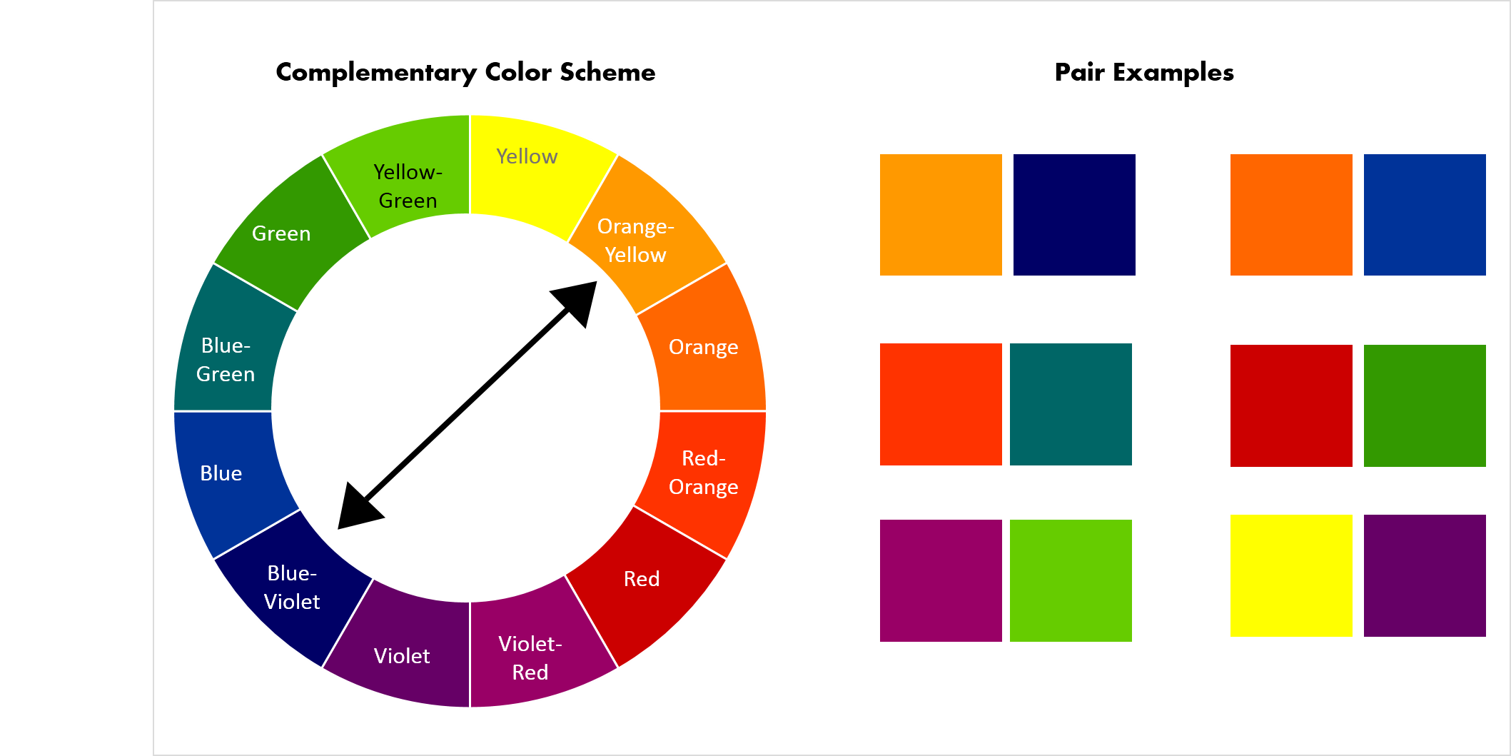 Color clipart color chart. Wheel basics how to
