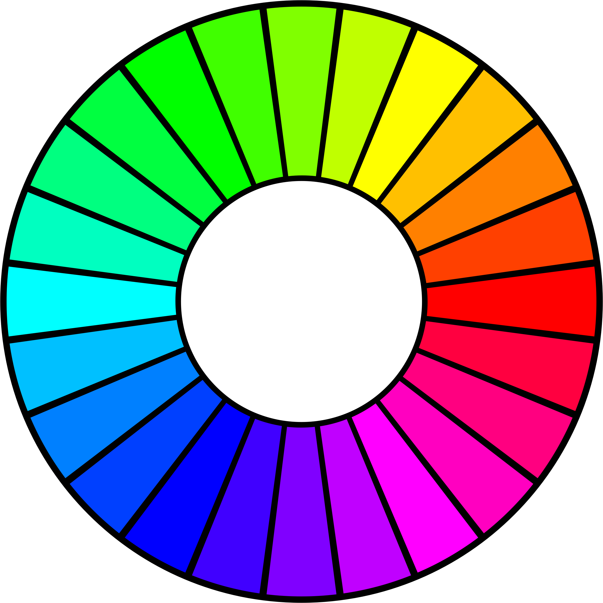 Color clipart hue. The wheel big image