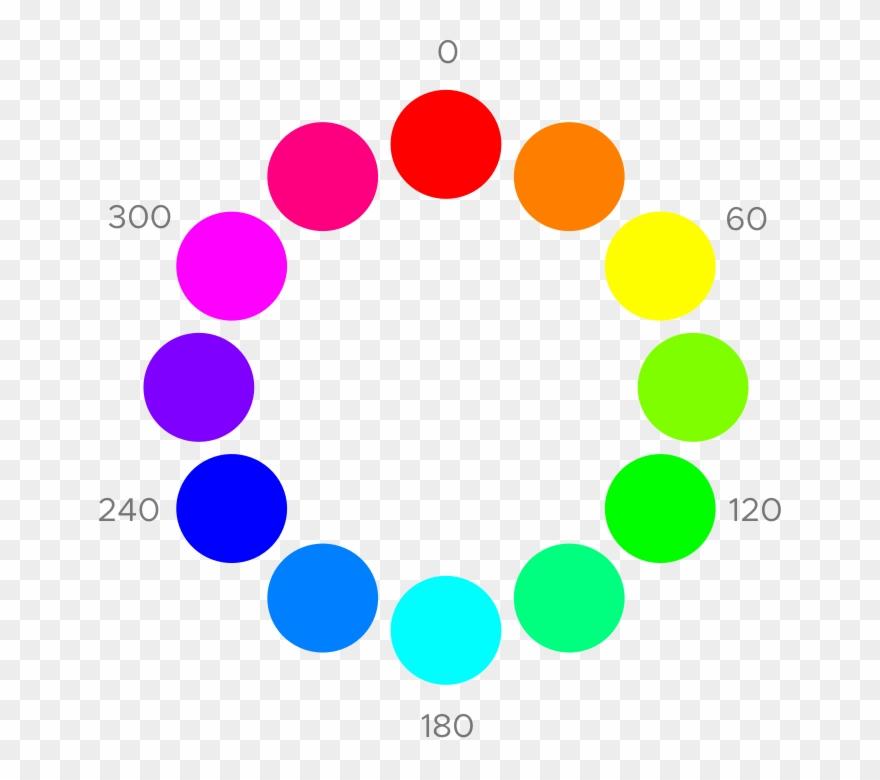Colours color wheel circles. Colors clipart hue
