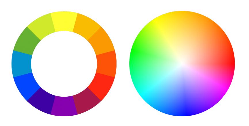 The basic properties of. Colors clipart hue