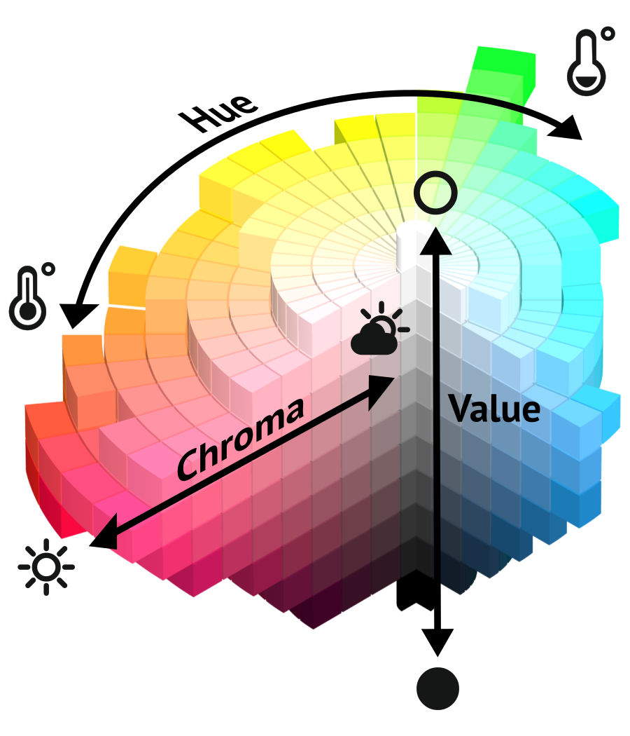 Compatibility with color systems. Colors clipart hue