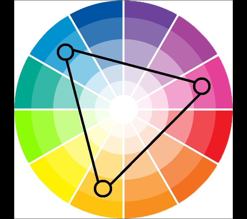Colors clipart hue. Composition colour joshua mcnutt