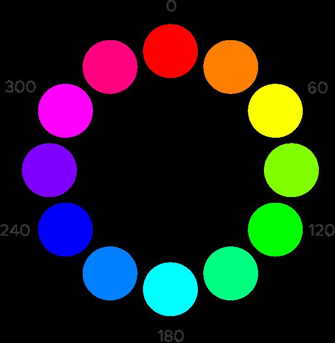 Hsb color model a. Wheel clipart hue