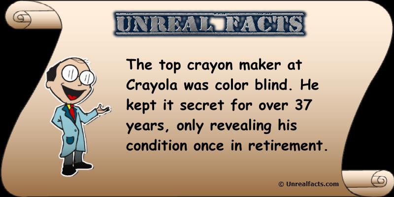 Colors clipart wax crayon. The top crayola maker